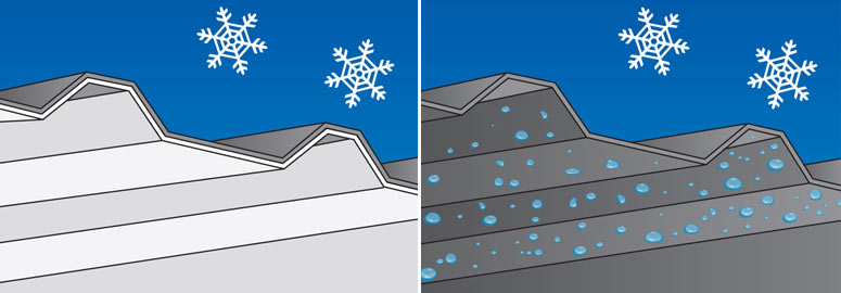 Kondenswasser bei unisolierten Dächern
